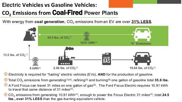Gasoline Cars Vs Electric Cars Co Emissions