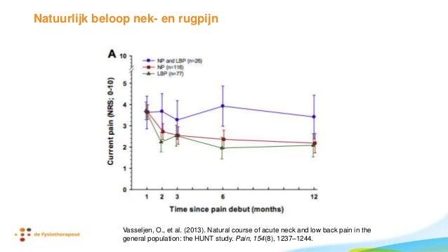 Natuurlijk beloop nek- en rugpijn Still, the course of pain was comparable to effect sizes reported in interventional stud...