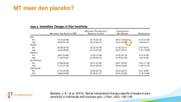 Aantal studies naar placebo/ nocebo 1950 - 2011 Häuser, W., Hansen, E., & Enck, P. (2012). Nocebo phenomena in medicine: t...
