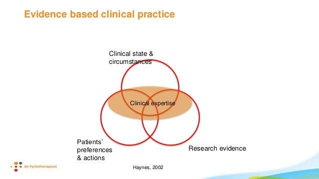 Behandeleffect Effect Patiënt TherapeutTherapie Context