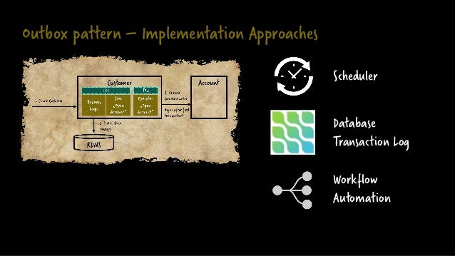 Outbox pattern – Implementation Approaches Scheduler Database Transaction Log Workflow Automation