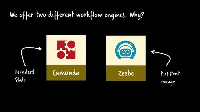 We offer two different workflow engines. Why? Camunda ZeebePersistent State Persistent change