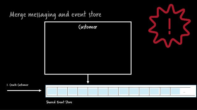 Merge messaging and event store Customer … 1. Create Customer Shared Event Store