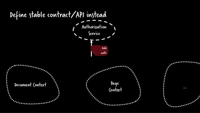 Define stable contract/API instead Authorization Service Document Context Page Context Add auth …