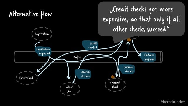 Alternative flow Adress Check Credit Check Registration Criminal Check @berndruecker Customer Kafka Customer registered Re...