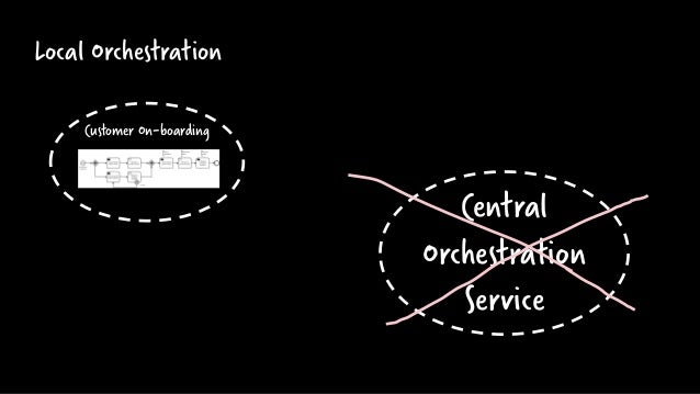 Customer On-boarding Local Orchestration Central Orchestration Service