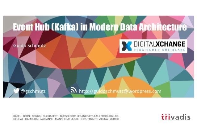 http://guidoschmutz@wordpress.com@gschmutz Event Hub (Kafka) in Modern Data Architecture Guido Schmutz
