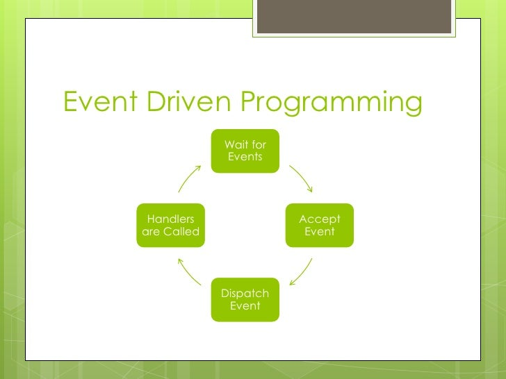 Event And Signal Driven Programming