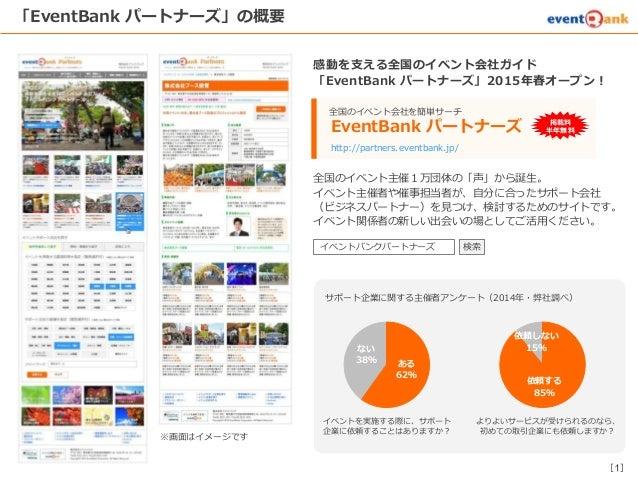 EventBank パートナーズ (メディア資料) Slide 2