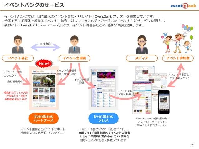 EventBank パートナーズ (メディア資料) Slide 3