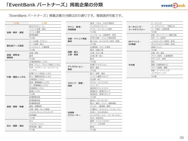 [5] 「EventBank パートナーズ」掲載企業の分類 「EventBank パートナーズ」掲載企業の分類は次の通りです。複数選択可能です。 サイン・看板・ 印刷関連 看板・パネル・のぼり等制作 衣装・イベント用品 販売 設備・施工・ 工事...