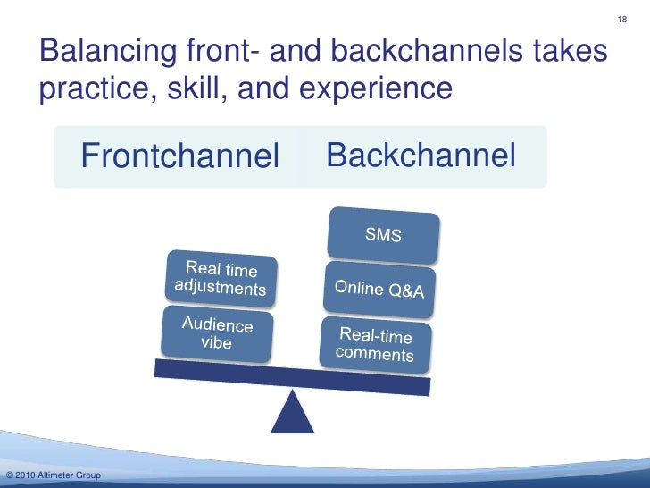 Balancing front- and backchannels takes practice, skill, and experience<br />18<br />