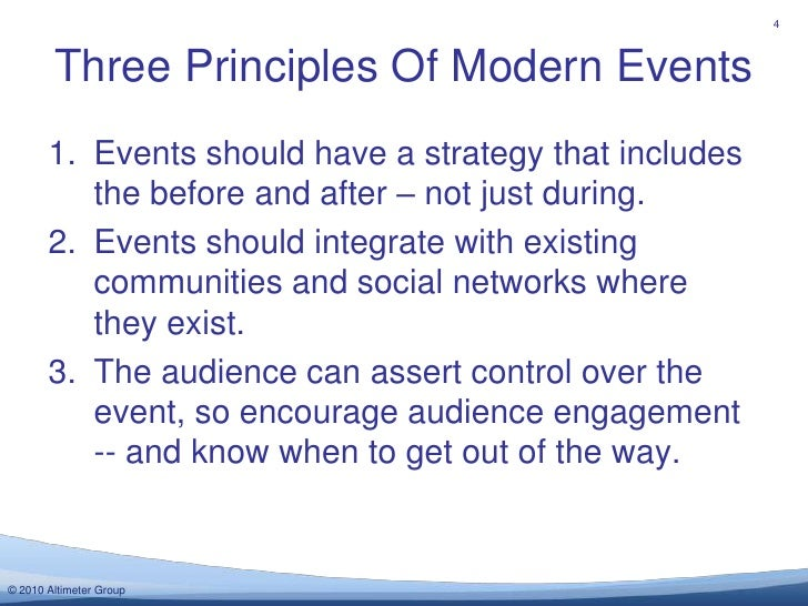 Three Principles Of Modern Events<br />Events should have a strategy that includes the before and after – not just during....
