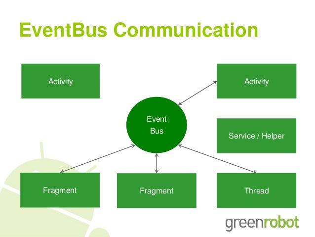 eventbus2