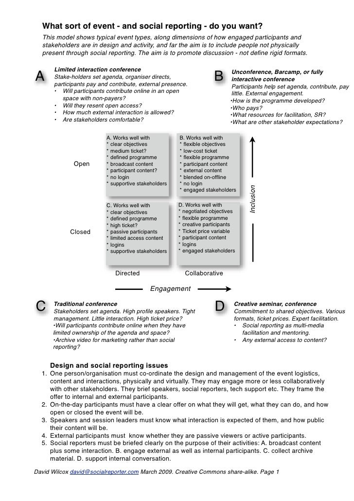 What sort of event - and social reporting - do you want?   This model shows typical event types, along dimensions of how e...