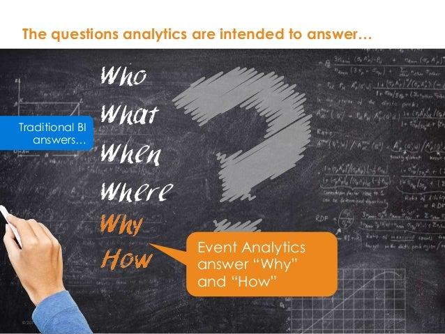 Big Data Day LA 2015 - Event Driven Architecture for Web Analytics by Peyman Mohajerian of Teradata Slide 3