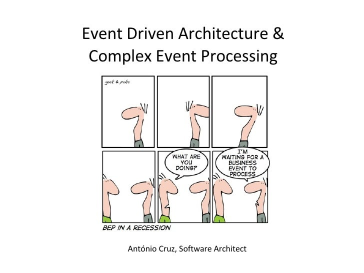Event Driven Architecture & Complex Event Processing António Cruz, Software Architect