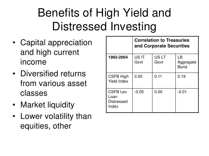 Event Driven Hedge Funds