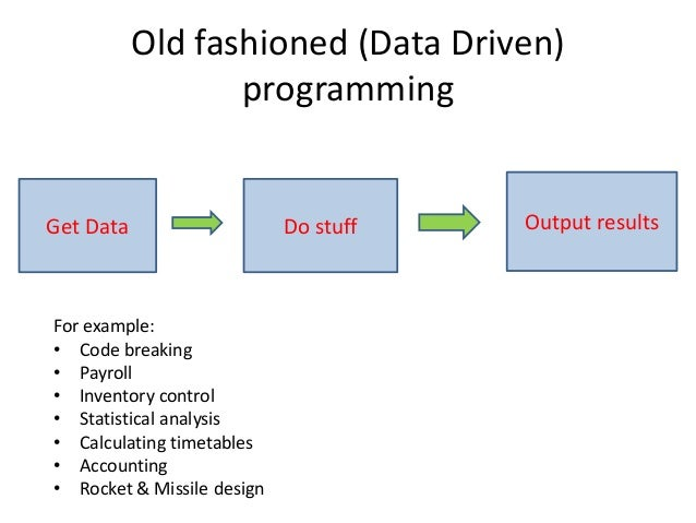 event driven programming Event-driven programming is currently the default paradigm in software  engineering as the name suggests, it uses events as the basis for.