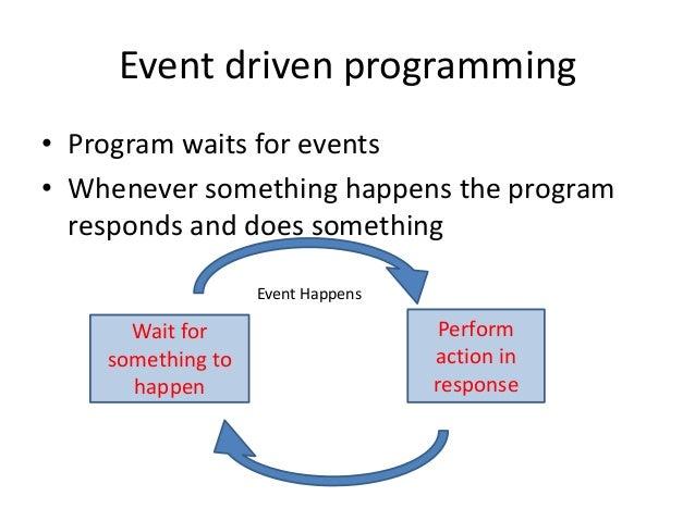 Event Driven Programming Amazeballs