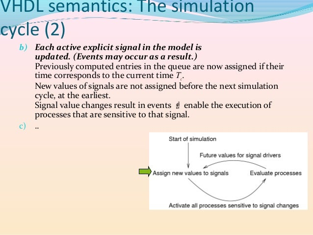 essay tests sample discussion spm