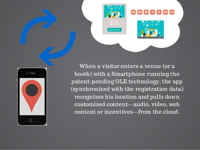 When a visitor enters a venue (or a booth) with a Smartphone running the patent-pending OLE technology, the app (synchroni...