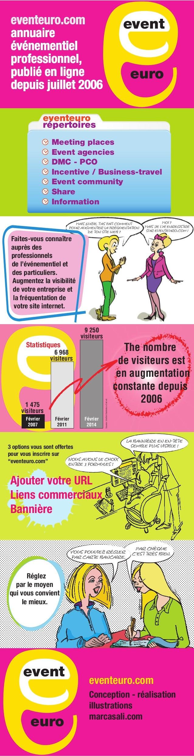 event euro eventeuro.com annuaire événementiel professionnel, publié en ligne depuis juillet 2006 répertoires eventeuro Me...