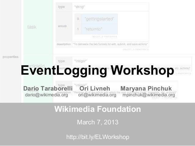 EventLogging WorkshopDario Taraborelli      Ori Livneh         Maryana Pinchukdario@wikimedia.org   ori@wikimedia.org   mp...