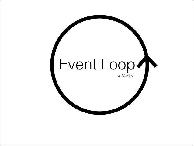 The Node.js Event Loop