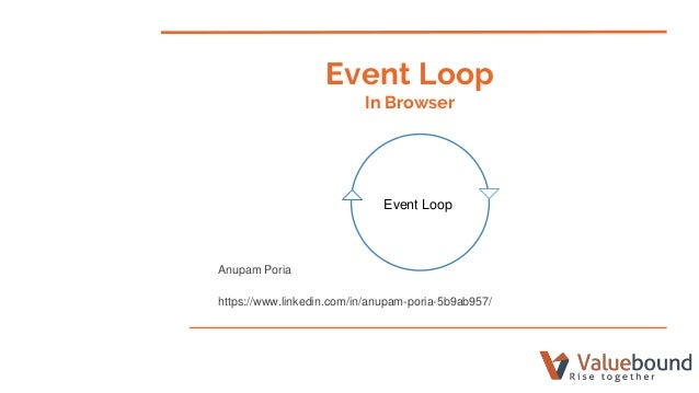 Event Loop In Browser Anupam Poria https://www.linkedin.com/in/anupam-poria-5b9ab957/ Event Loop