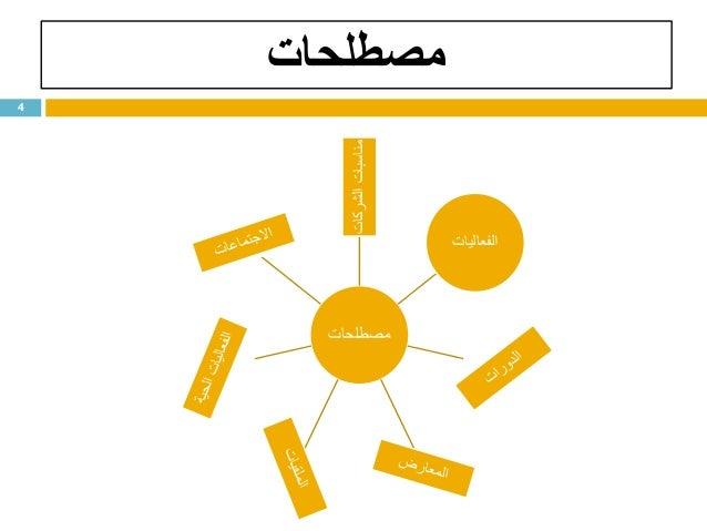 مصطلحات 4 مصطلحات الشركاتمناسبات الفعاليات