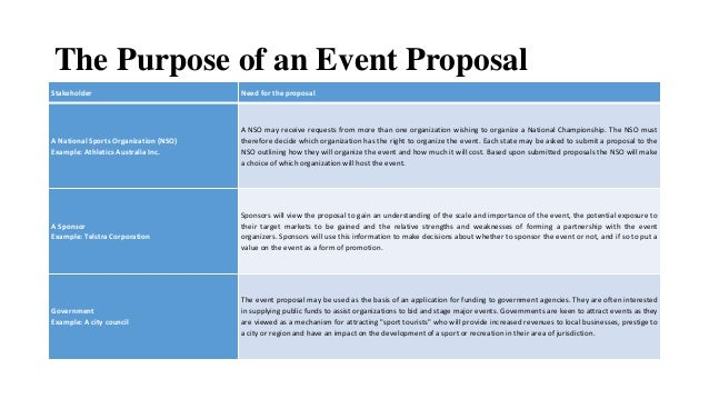 Sports Proposal Template Choice Image Template Design Free Download