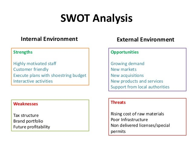 swot analysis for peace memorial Baptist hospital swot analysis profile additional information what is a swot analysis it is a way of evaluating the strengths, weaknesses, opportunities.