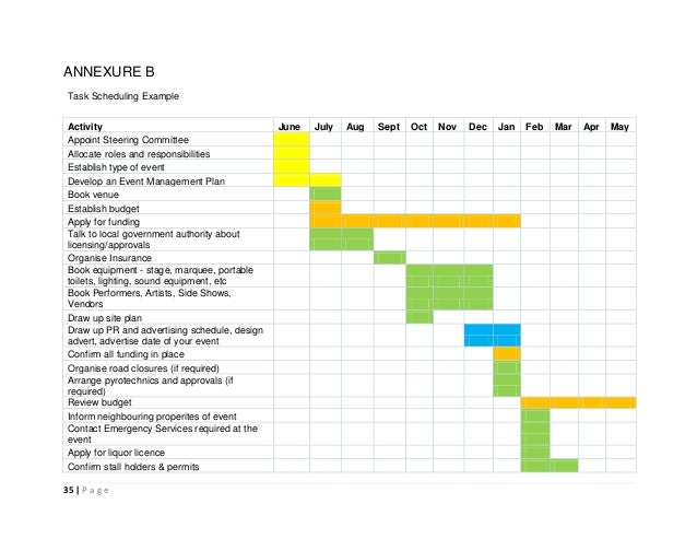 EVENT MANAGEMENT PLAN CHECKLIST AND GUIDE