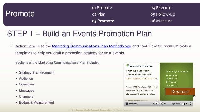 Marketing communications promotion strategy for wimbledon