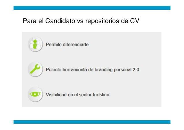 Coaching online + presencialPROCESO DE VALIDACIÓN                        Humanización del proceso    Registro     Registro