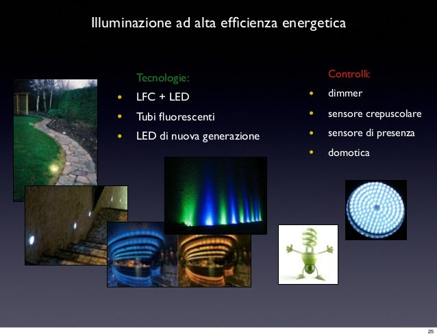 Energia e smart cities for Piani di fattoria ad alta efficienza energetica