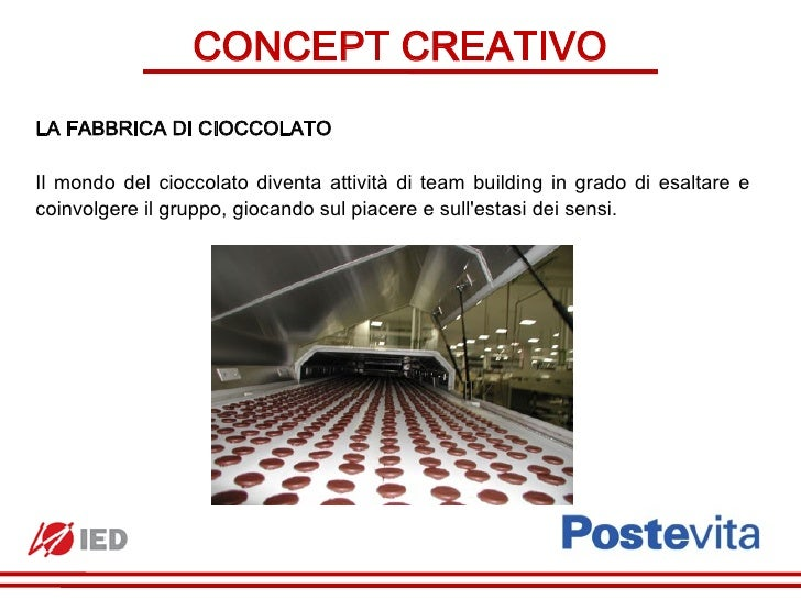 CONCEPT CREATIVOLA FABBRICA DI CIOCCOLATOIl mondo del cioccolato diventa attività di team building in grado di esaltare ec...