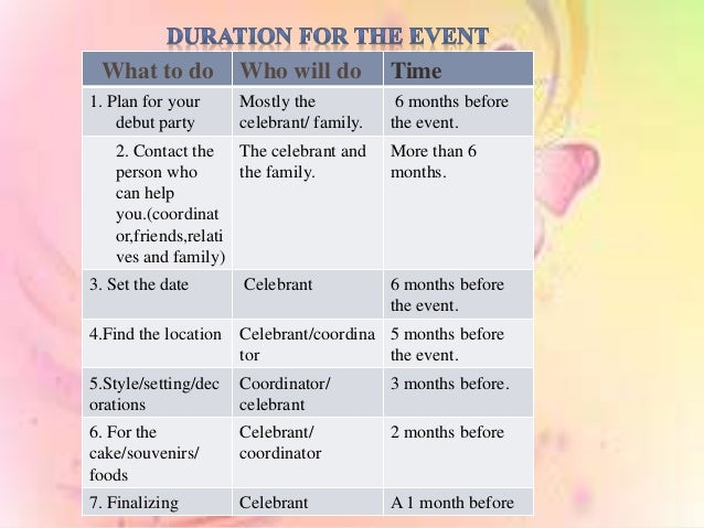 Event Organizing And Management