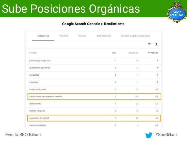 Evento SEO Bilbao #SeoBilbao Sube Posiciones Orgánicas Google Search Console > Rendimiento