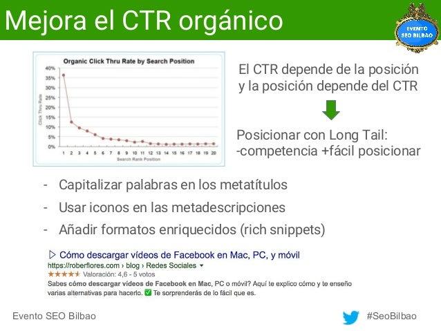 Evento SEO Bilbao #SeoBilbao Mejora el CTR orgánico El CTR depende de la posición y la posición depende del CTR Posicionar...