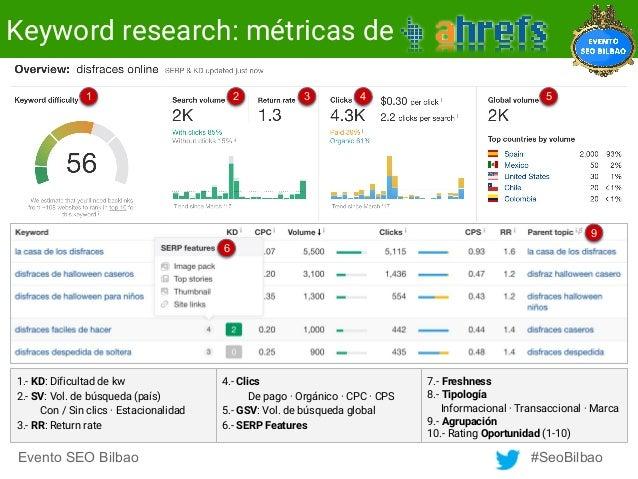 Evento SEO Bilbao #SeoBilbao Keyword research: métricas de 1.- KD: Dificultad de kw 2.- SV: Vol. de búsqueda (país) Con / ...