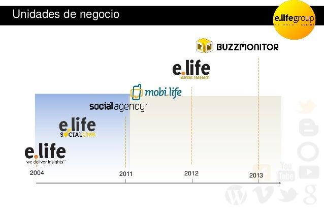"""""""Opinión de los cibernautas sobre las Telefónicas"""" y Medir el performance de tu fan page Slide 3"""