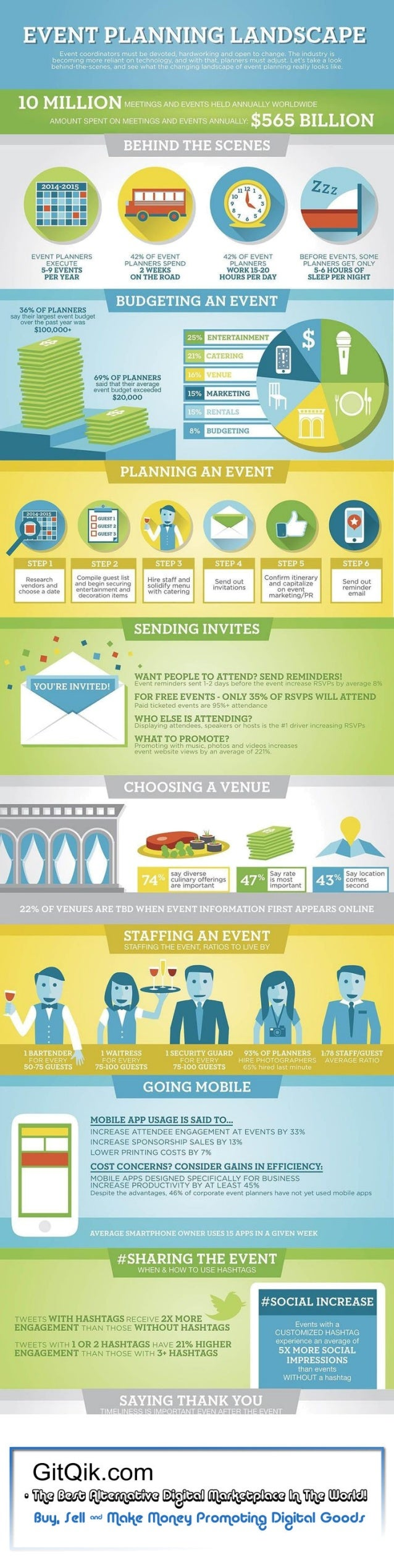 Event Planning & Budgeting Concepts