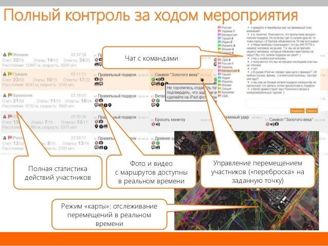 Полный контроль за ходом мероприятия Полная статистика действий участников Фото и видео с маршрутов доступны в реальном вр...