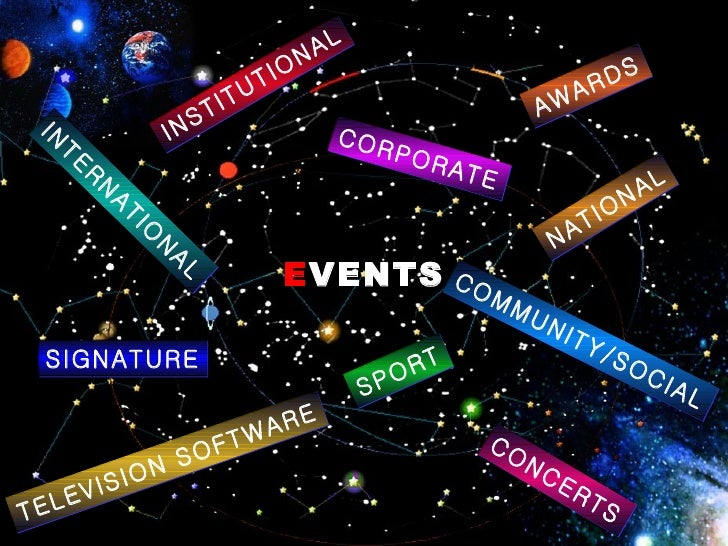 E VENTS INSTITUTIONAL NATIONAL INTERNATIONAL SIGNATURE CONCERTS CORPORATE COMMUNITY/SOCIAL SPORT AWARDS TELEVISION SOFTWARE