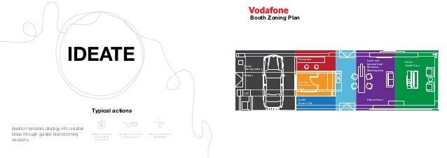 Events exhibitions in doha qatar eventsabisc blueprint prototype blueprinting malvernweather Images