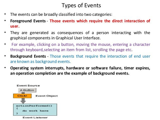 Types of Events • The events can be broadly classified into two categories: • Foreground Events - Those events which requi...