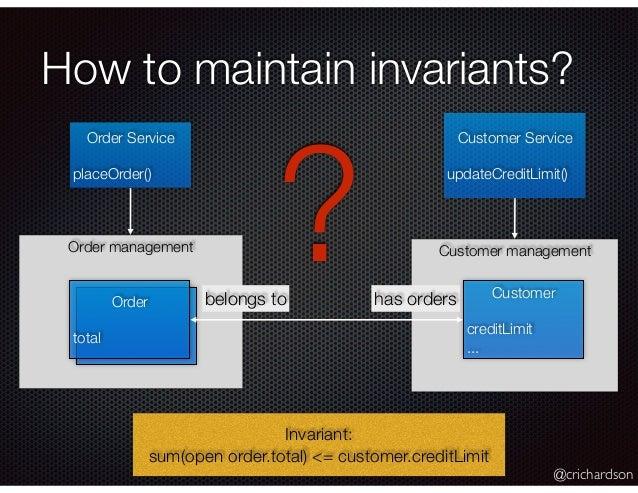 @crichardson Customer management How to maintain invariants? Order management Order Service placeOrder() Customer Service ...