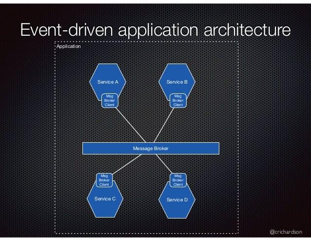 @crichardson Event-driven application architecture Application Service A Service B Message Broker Service C Msg Broker Cli...